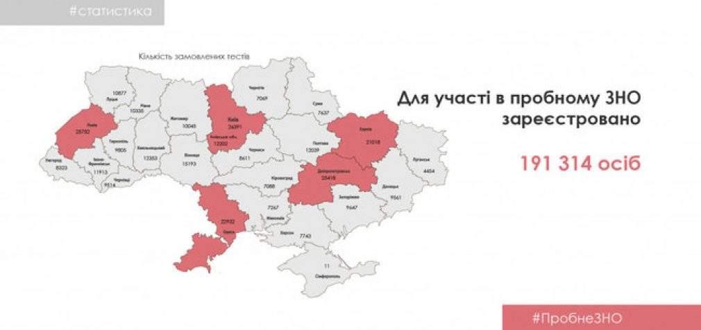 Более 190 тысяч человек зарегистрировались на пробное ВНО, – УЦОКО. КАРТА