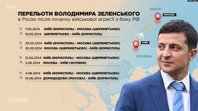 Зеленский солгал на дебатах о том, когда в последний раз был в России. В мае-июне 2014 года он четыре раза летал в Москву, - Схемы 01