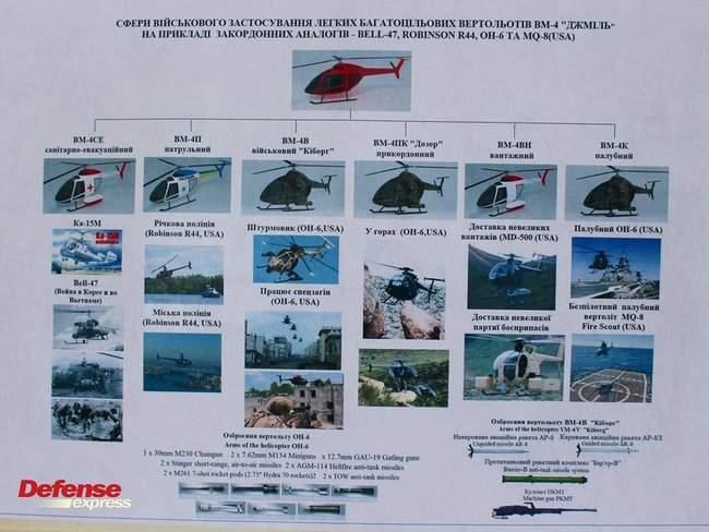 Танковая пушка, 120-мм миномет Бучарда, РЛС, антидроновские винтовки и цифровой солдат: в Броварах представили новые образцы от украинских частных оборонных компаний 28
