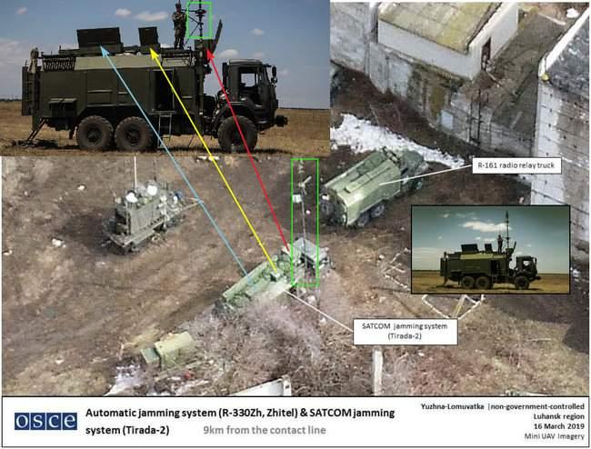 РФ испытывает на оккупированном Донбассе систему орбитального подавления Тирада-2, - InformNapalm 06