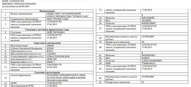 Журналист обвинил нардепа Ризаненко в признании юрисдикции РФ в оккупированном Крыму, тот отрицает обвинение 01