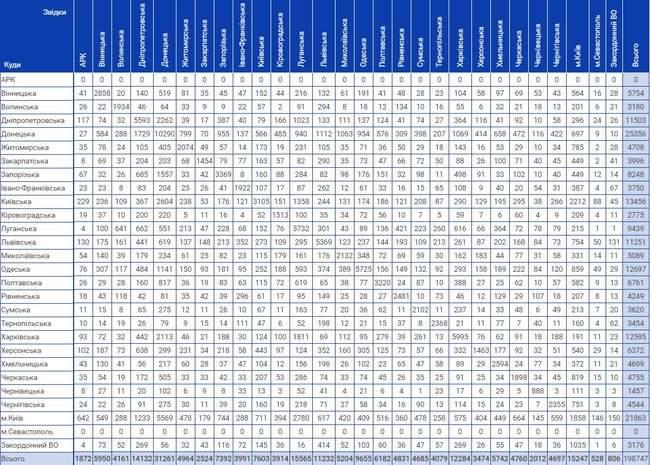 Место голосования на выборах в Раду поменяли почти 199 тысяч избирателей 01