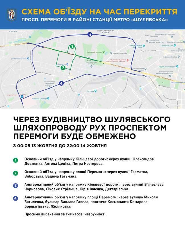 Сегодня в полночь на 2 дня перекроют проспект Победы в районе Шулявского моста, - КГГА 01
