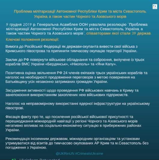 Генассамблея ООН приняла резолюцию, осуждающую милитаризацию Крыма: 63 страны - за, 19 - против 01
