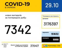 Коронавирус в Украине: сколько новых случаев за сутки