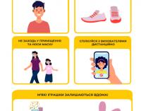 Коронавирус в Днепре: свежая статистика на утро 28 декабря