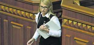 Юлія Тимошенко визнана найуспішнішим прем'єр-міністром України за останнє десятиліття